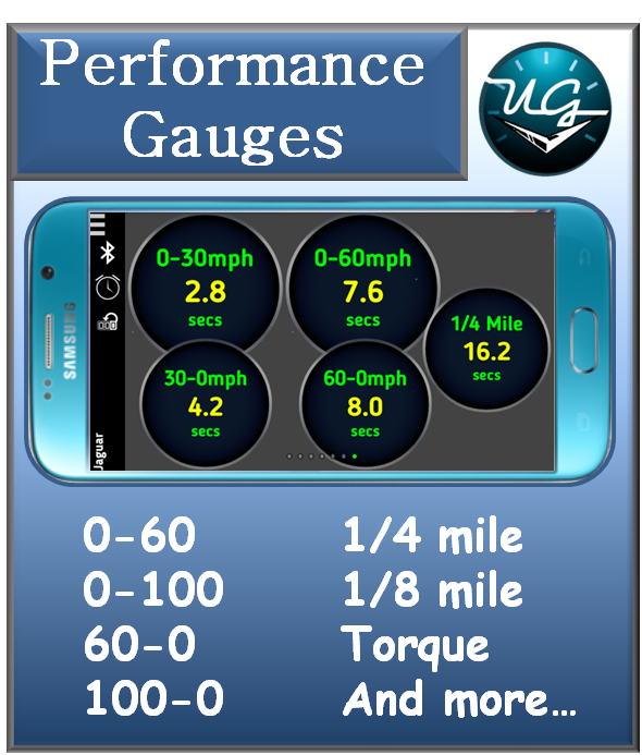 Button to OBDII Performance Gauges